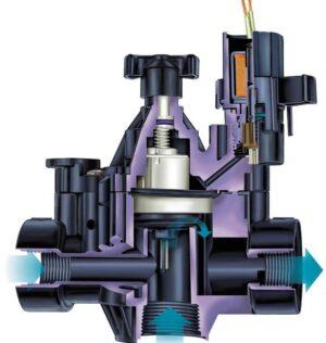Схема работы электромагнитного клапана Rain Bird 150 PGA