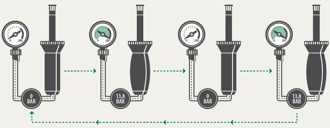Процесс тестирования распылителей циклом импульсных нагрузок