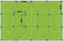 Схема полива футбольного поля роторными оросителями Rain Bird 8005 и eagle 950