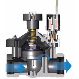Электромагнитный клапан серии-PEB